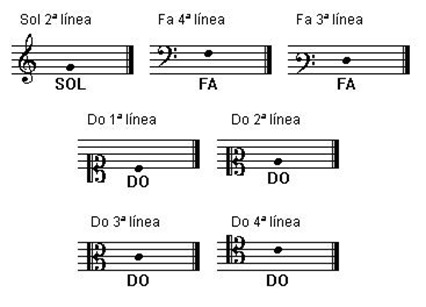 claves-musicales