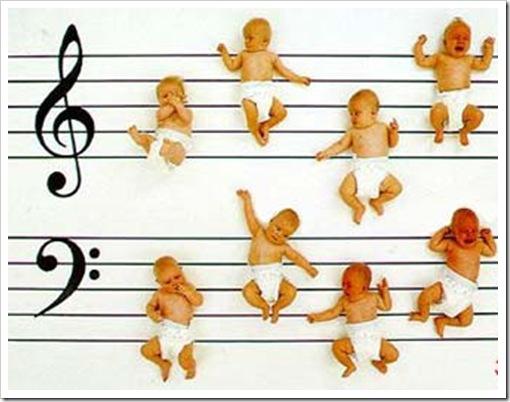 Quizá he dado por sentado que todos conocemos las notas musicales, el ...
